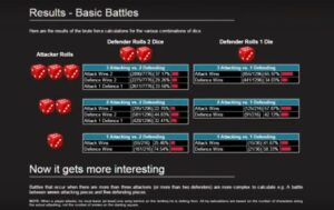 Results Basic Battles evolve map